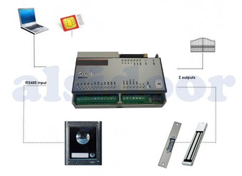 Receptor GSM2 para abrir puertas de garaje y peatonales con el movil