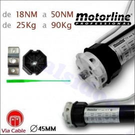 KIT PERSIANA TUB MOTORLINE desde 25kg hasta 90kg. Con mando a distancia