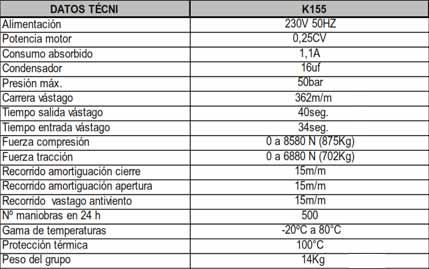 especificaciones-kit-motor-batiente-abatible-k-155-nice